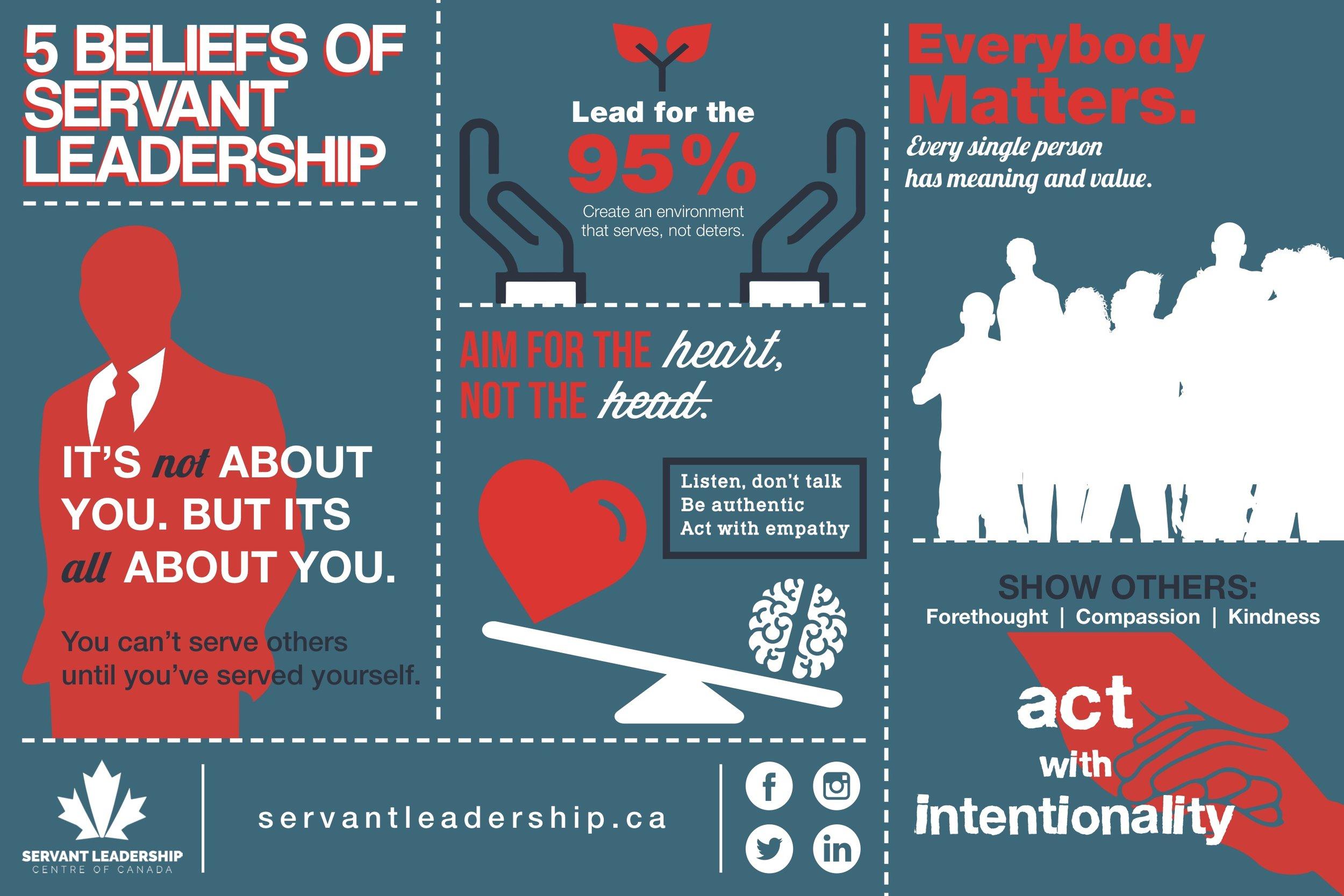 The 5 Beliefs of Servant Leadership Poster