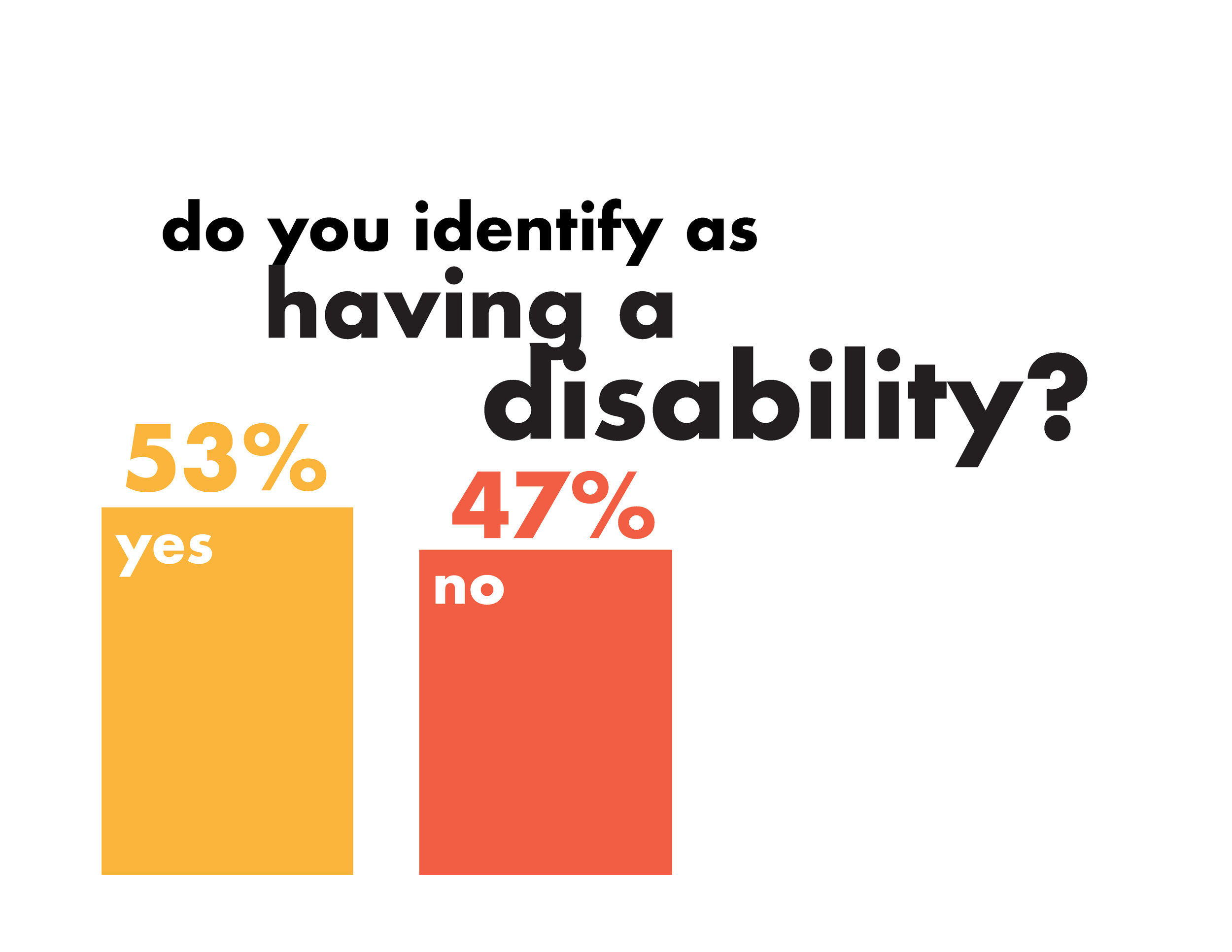 do you identify as having a disability_.jpg