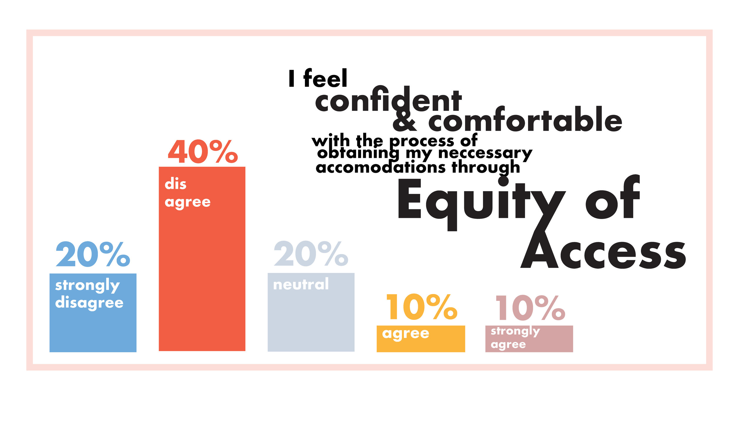 confident in equity of access.jpg