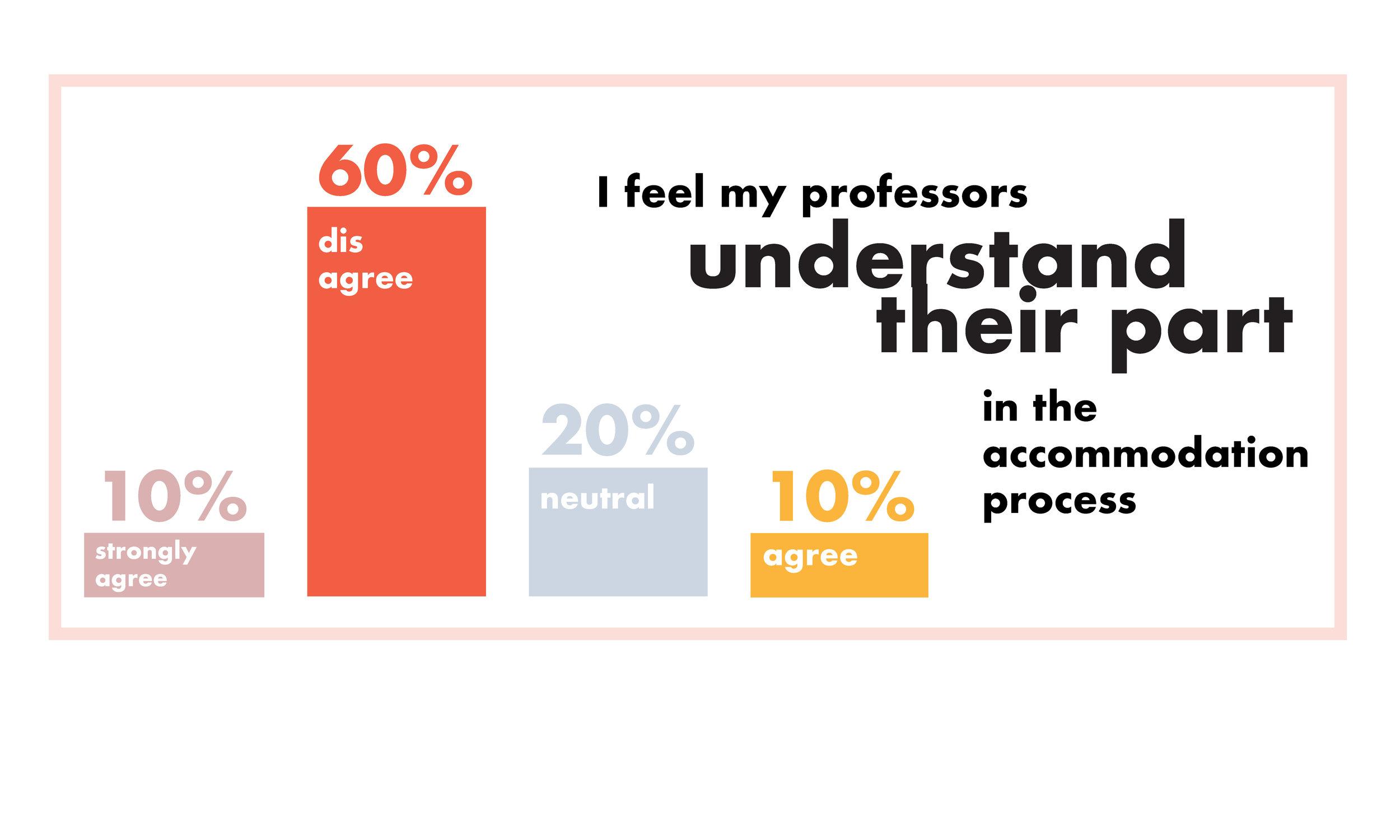 my profs understand.jpg