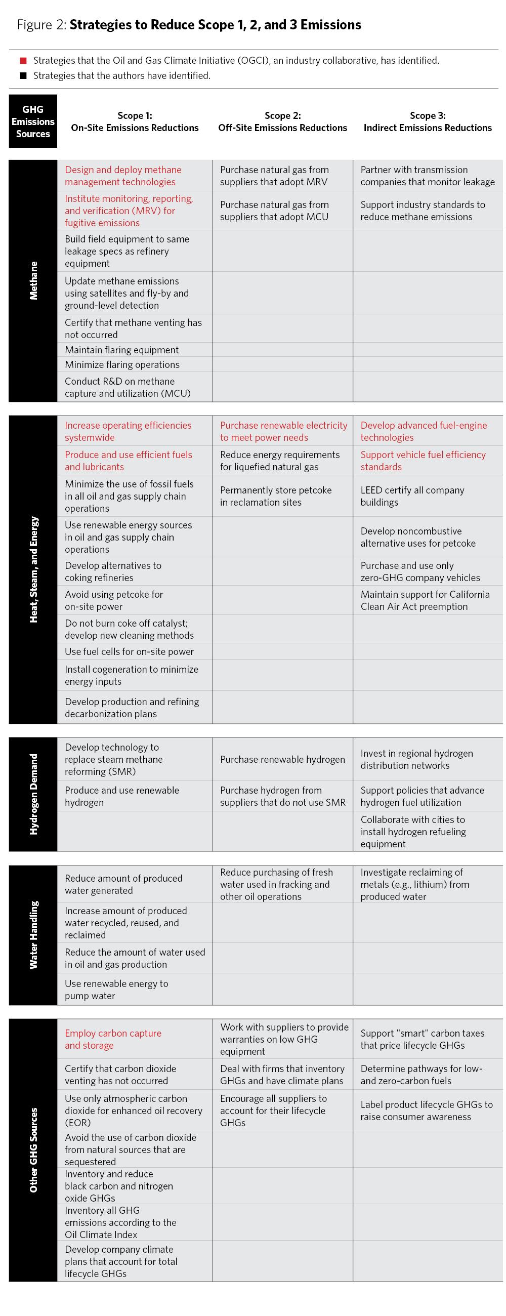 Strategies (Climate plan Fig 2).jpg