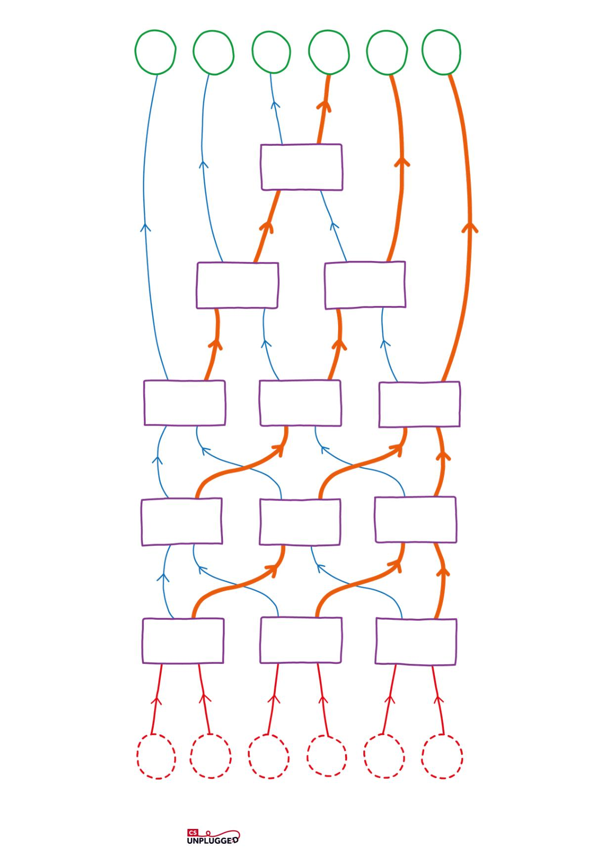 Sorting Network (None (Blank - Useful as template) - a4)_1-1-page-001.jpg
