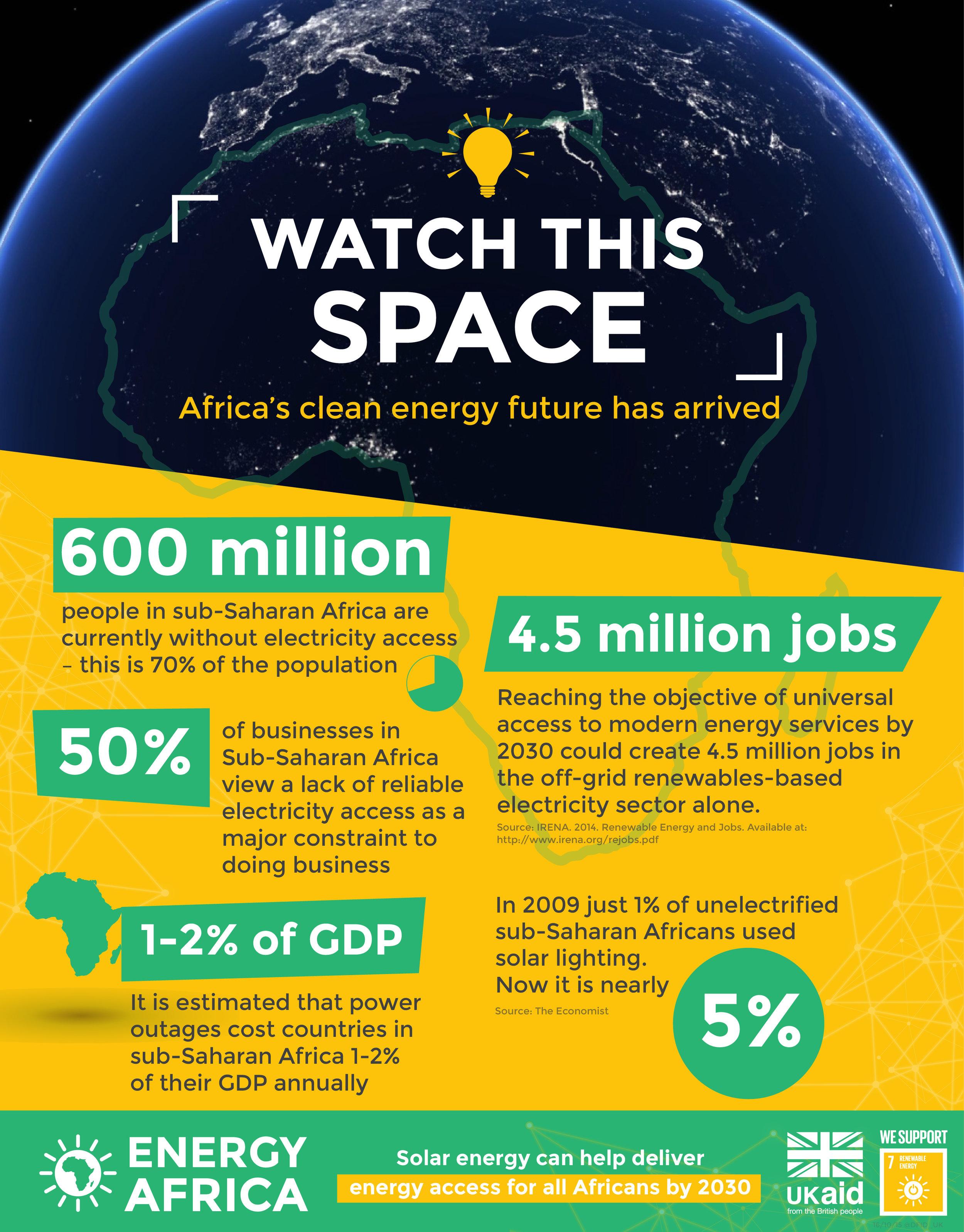 Energy_Africa_Infographic.jpg