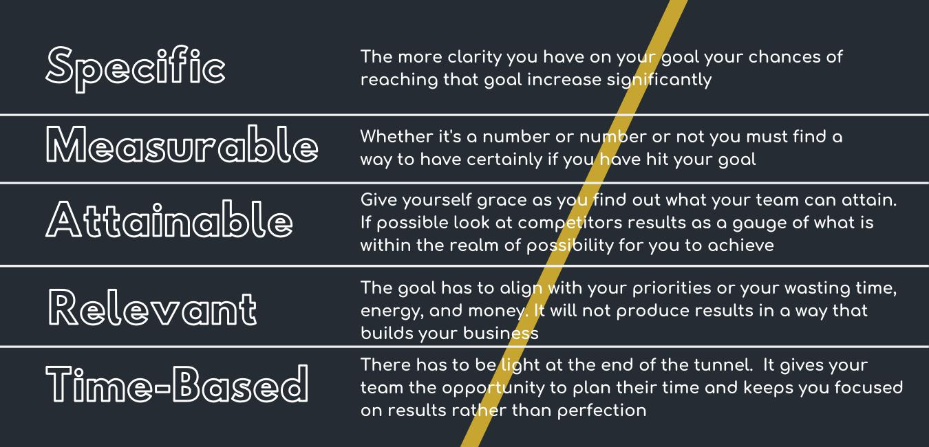 burkhart-creative-agency-SMART-Goals.png