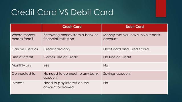 information-on-credit-cards-5-638.jpg