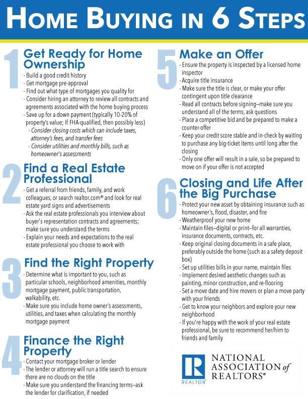 Home-Buying-in-6-Steps.jpg