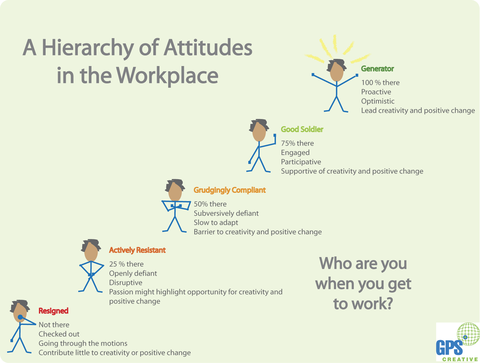 hierarchy-of-attitudes1.png