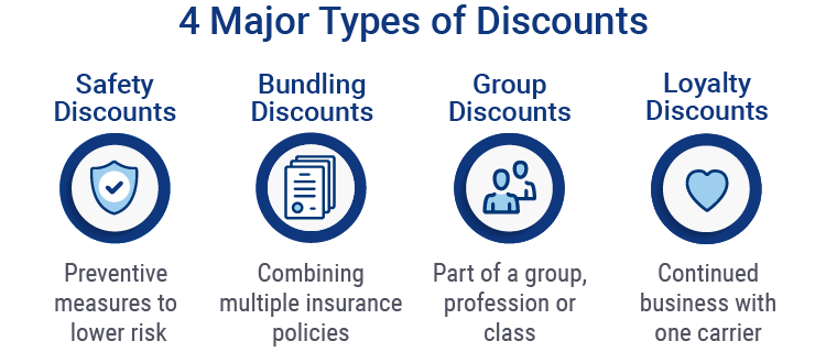 4-major-types-of-discounts.png