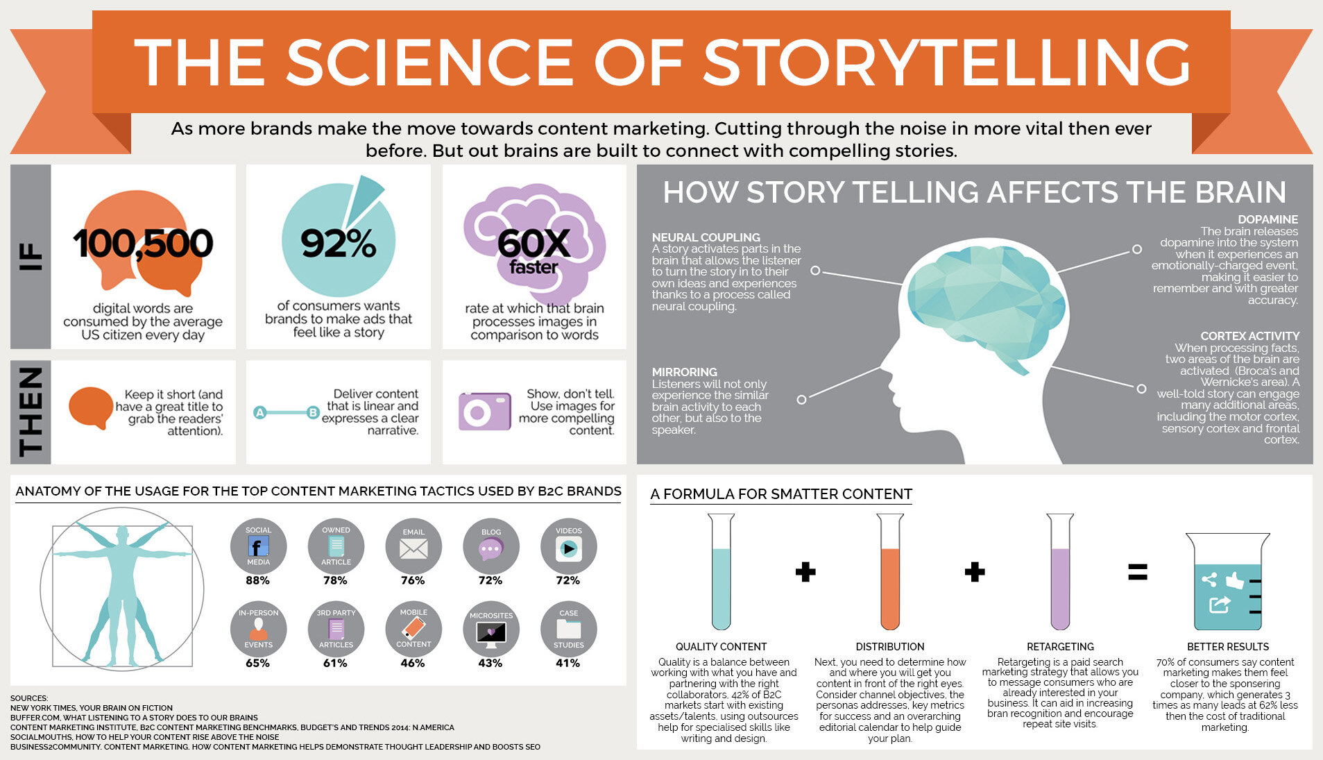 the-science-of-storytelling-horizontal-copy.jpg