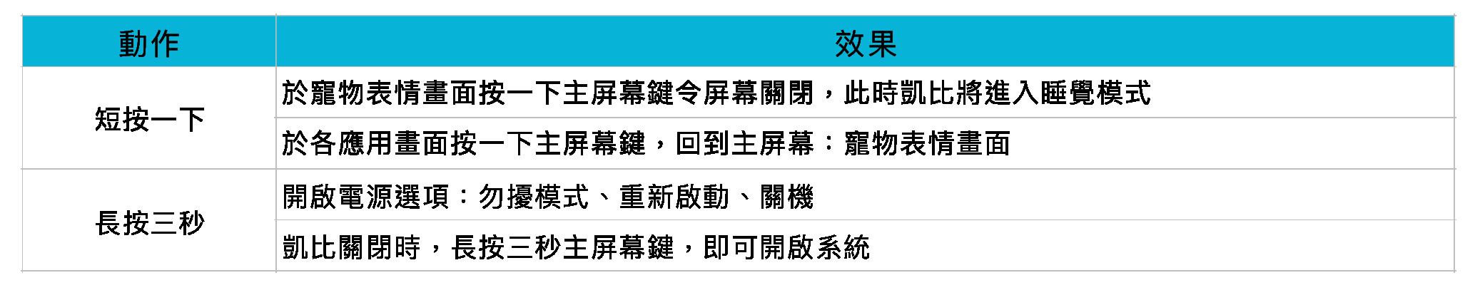 說明圖附表-02.png