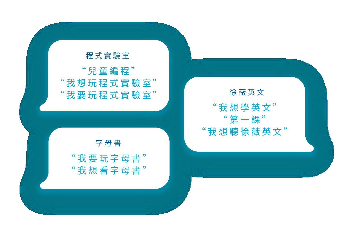 Kebbi_TW_語音指令圖示_Commends_04_Learning.png