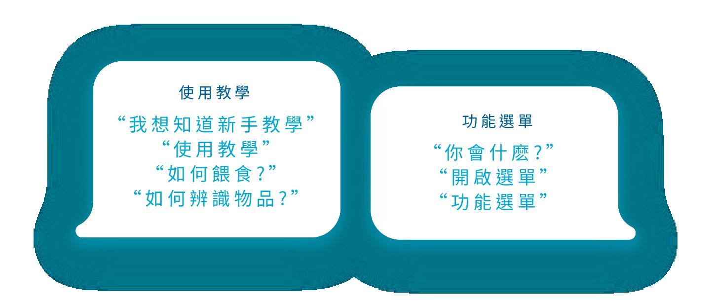 Kebbi_TW_語音指令圖示_Commends_08_UsageGuides.png
