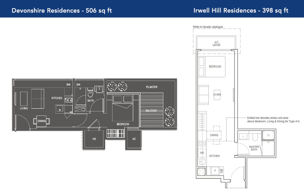 Irwell Hill Residences Review Rare Low Quantum New Launch Condo In Prime District 9 Propertylimbrothers