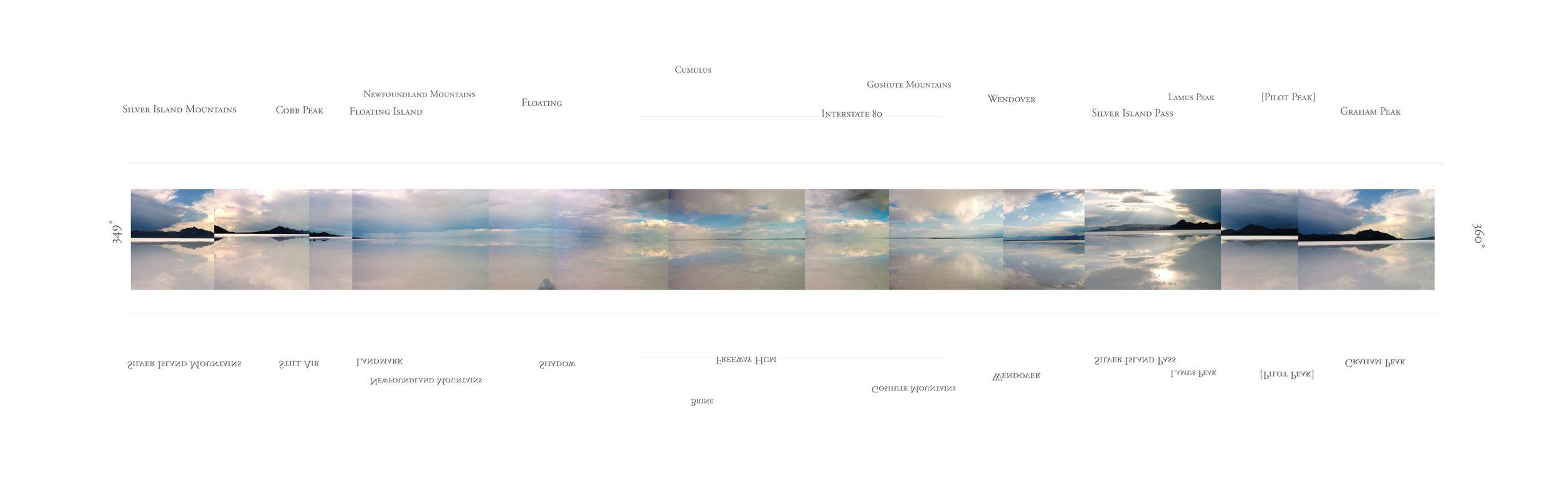 Mirror Panorama  — Floating Point Operation, 2005 — 2007