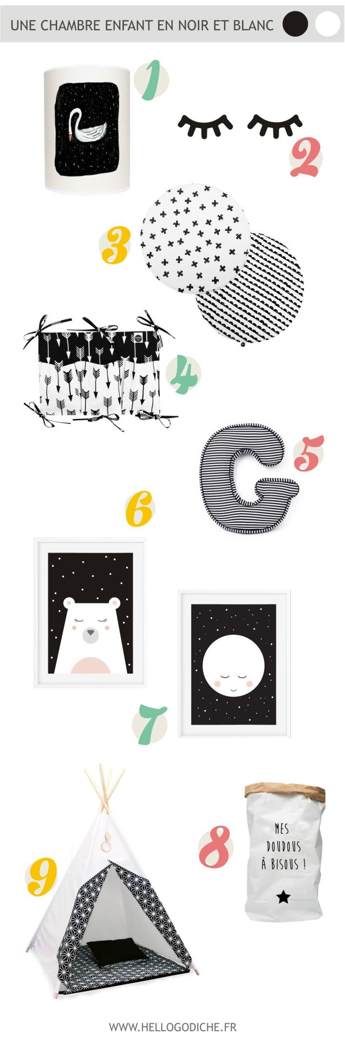 Idees-decoration-shopping-nurserie-chambre-enfant-noir-et-blanc-hello-godiche-4.JPG