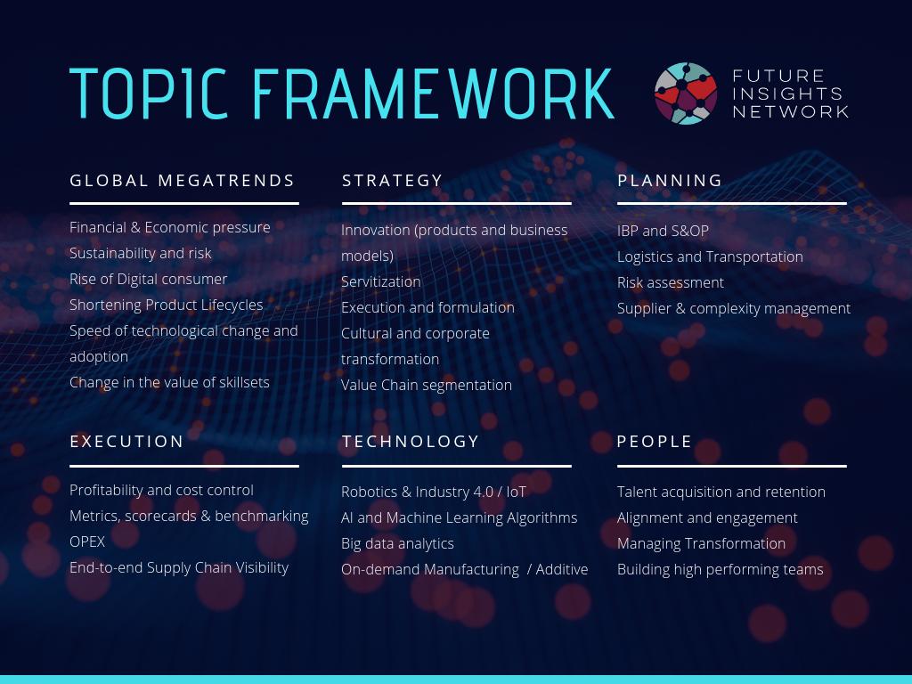 FIN topic framework.png