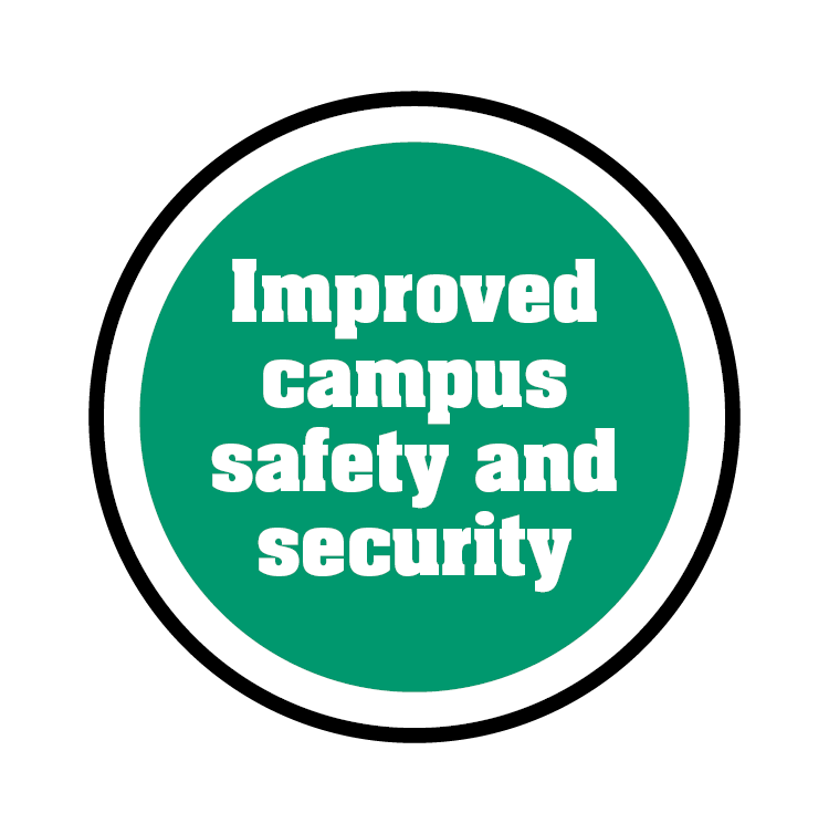 Improved Campus Safety.png