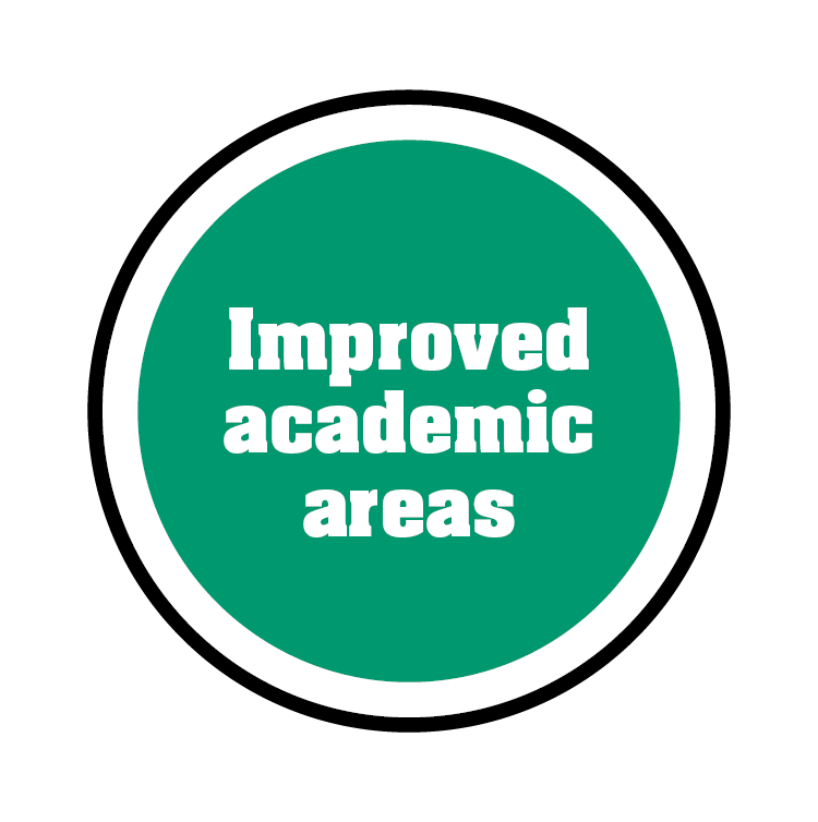 Improved Academics.png