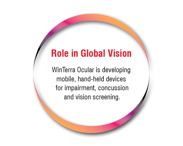 WinTerra Ocular Bubble Role website-01.png