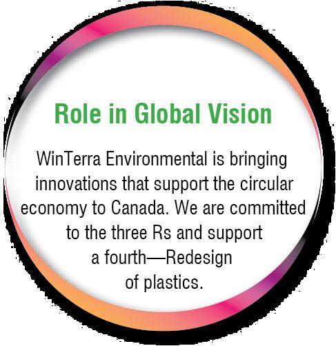 WinTerra Environmental Bubble Role-01.png