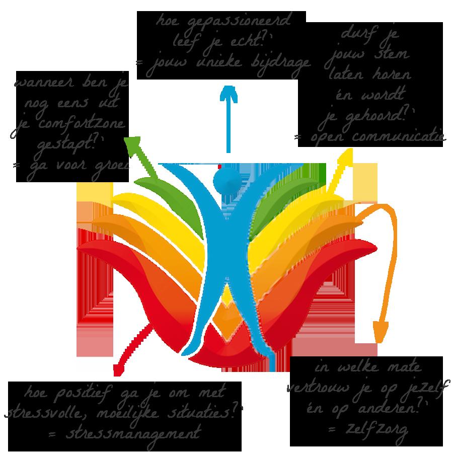JOUvolutie | logo