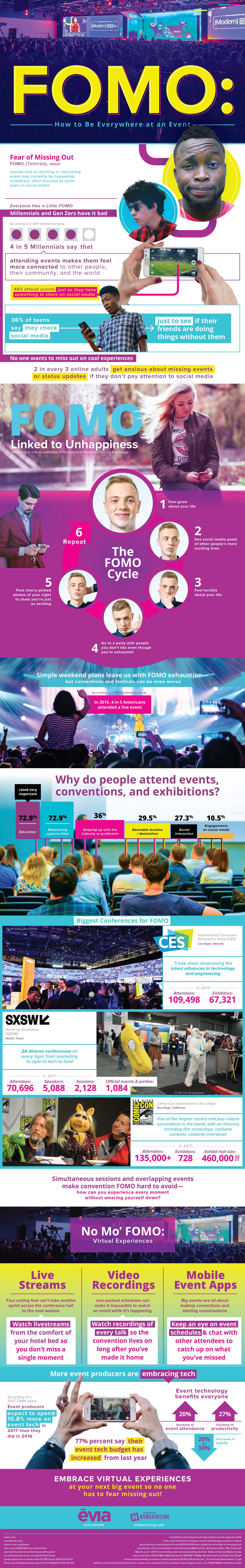 evia-fomo-events.jpg