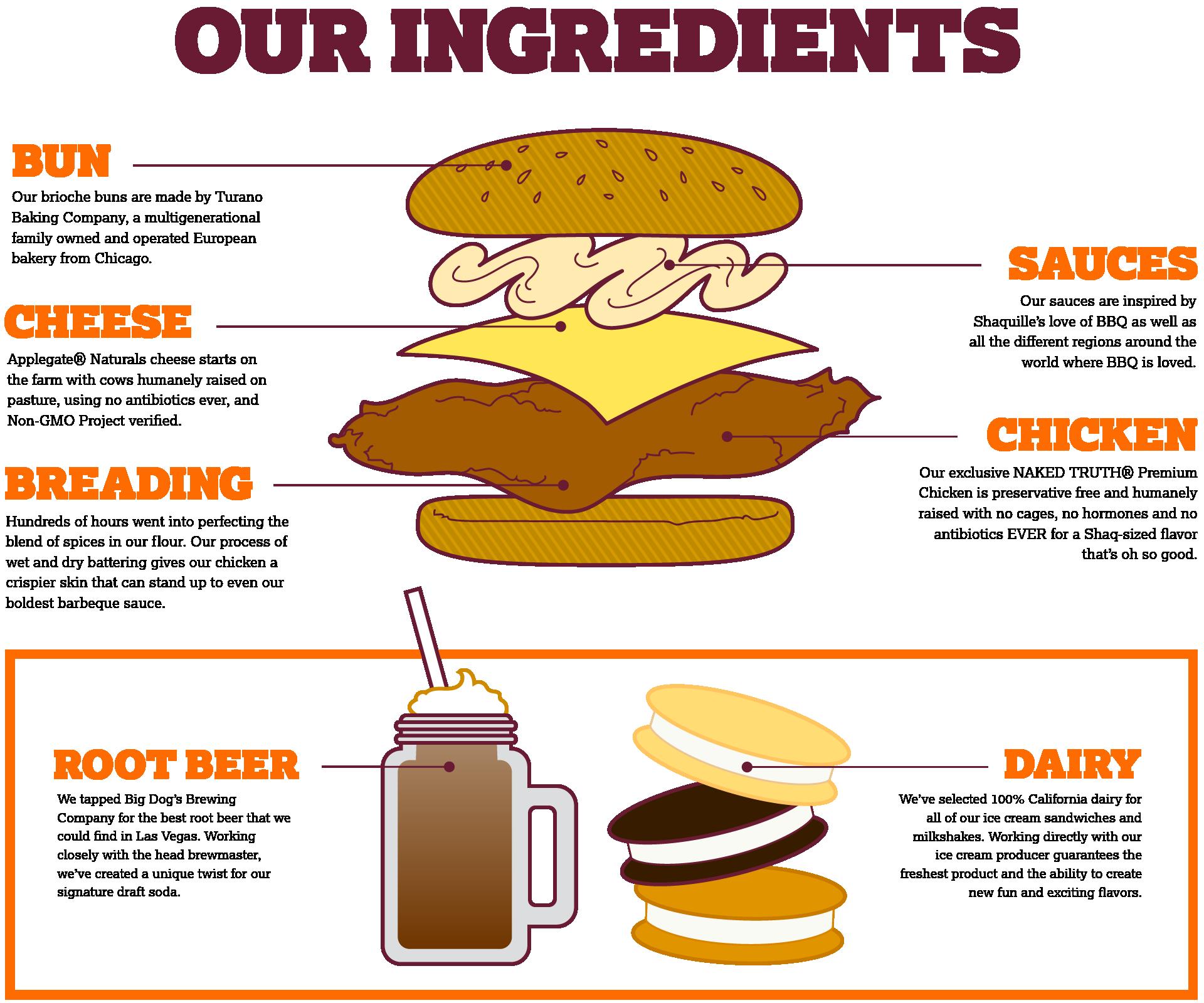 BC_ingredients-01.png