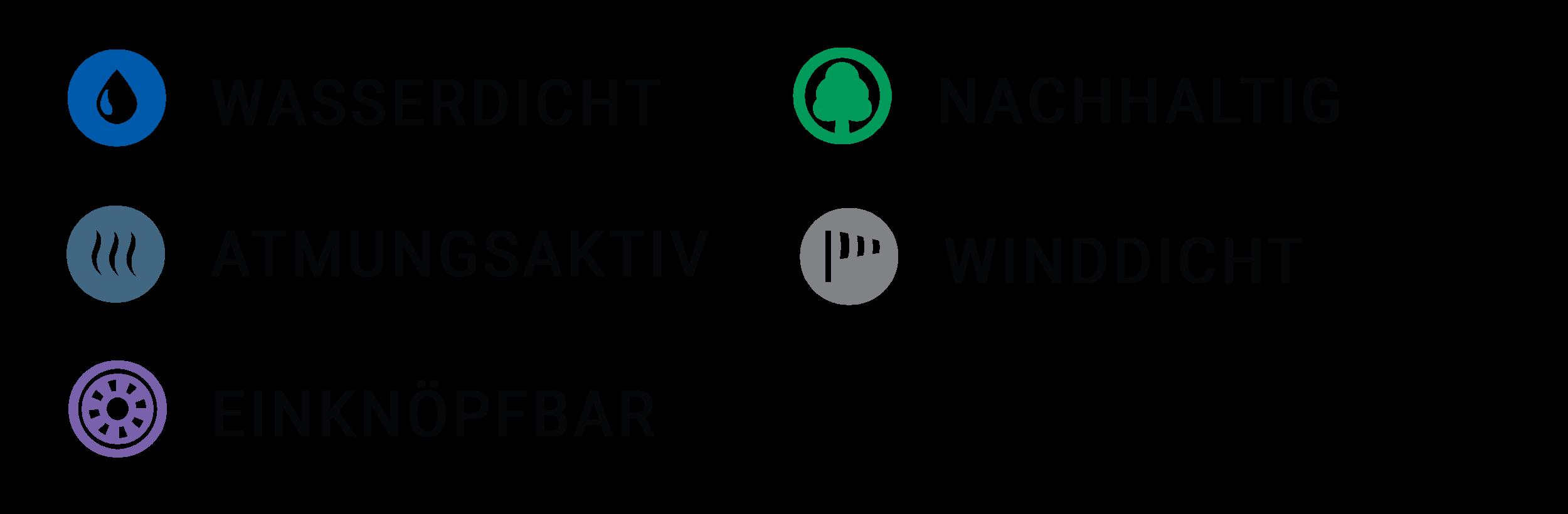 feature-icons-tröpfchen