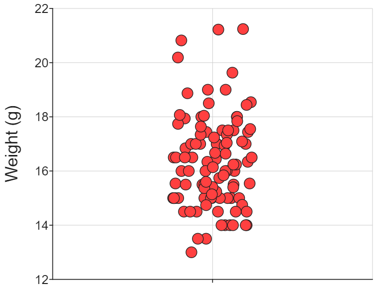 visualize_simple_scatter.png