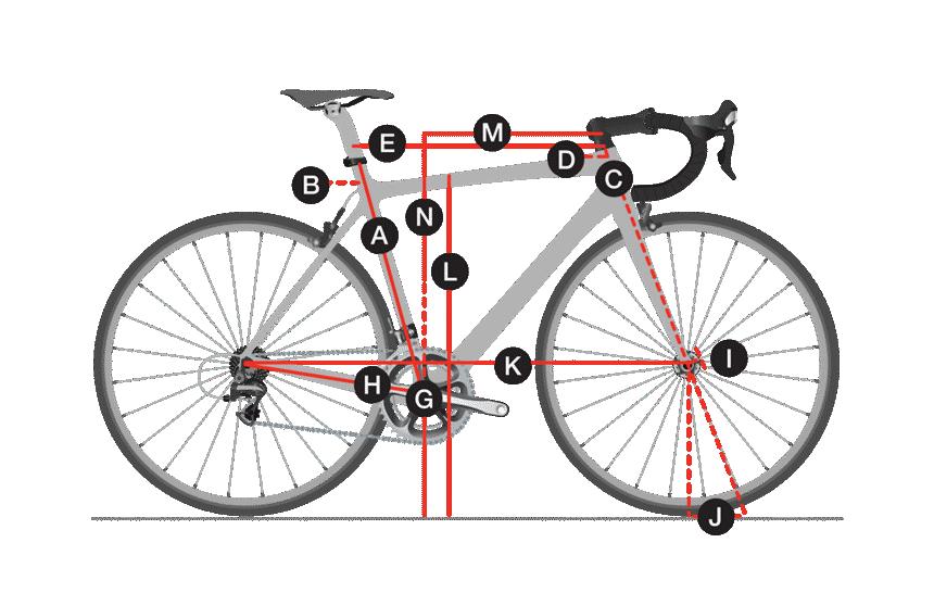 bicycle-geometry.png