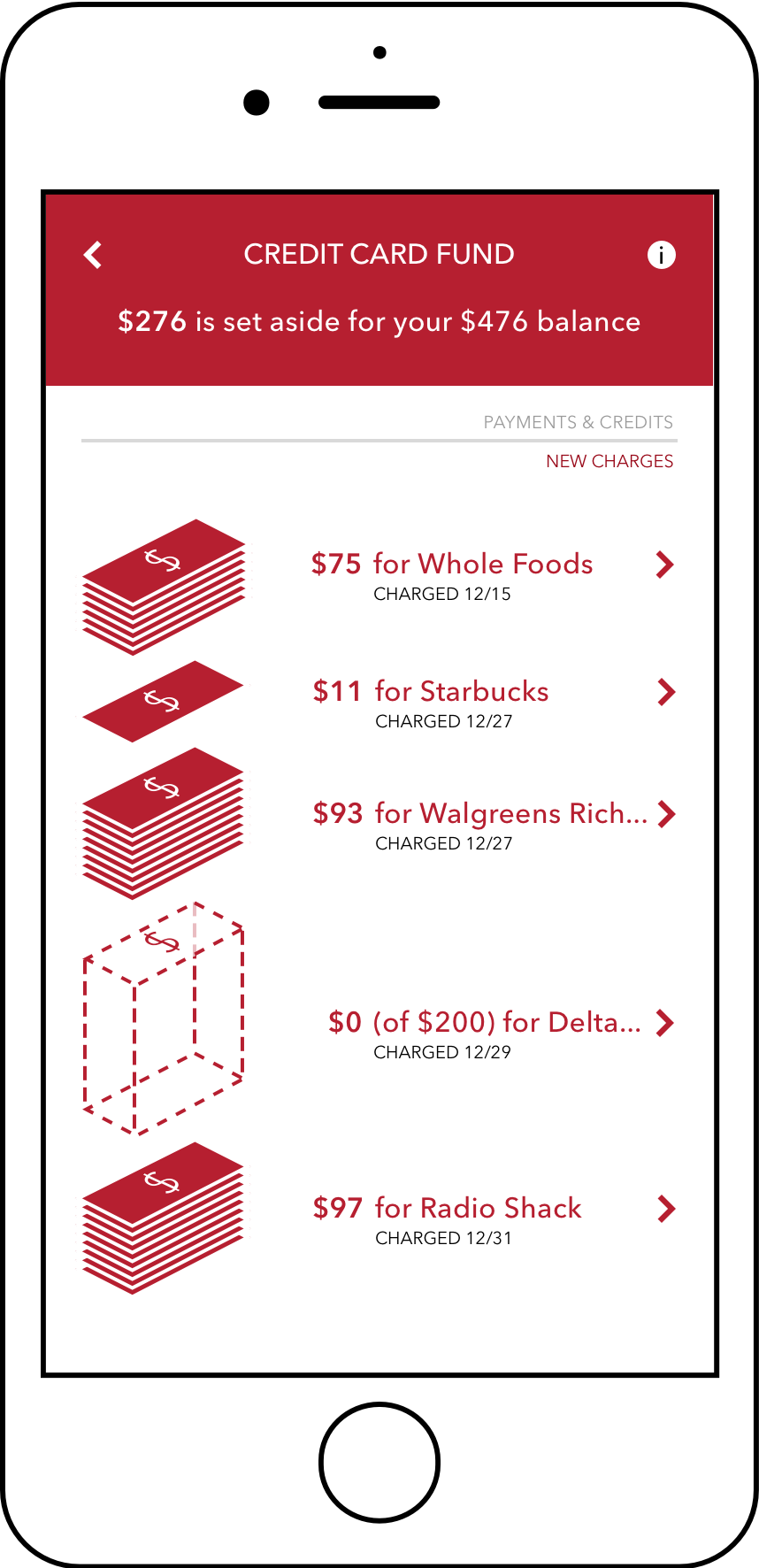 Always have the money to pay for your charges - With every card swipe, we set aside money for when your bill comes (though you can opt-out on individual purchases if you'd like).