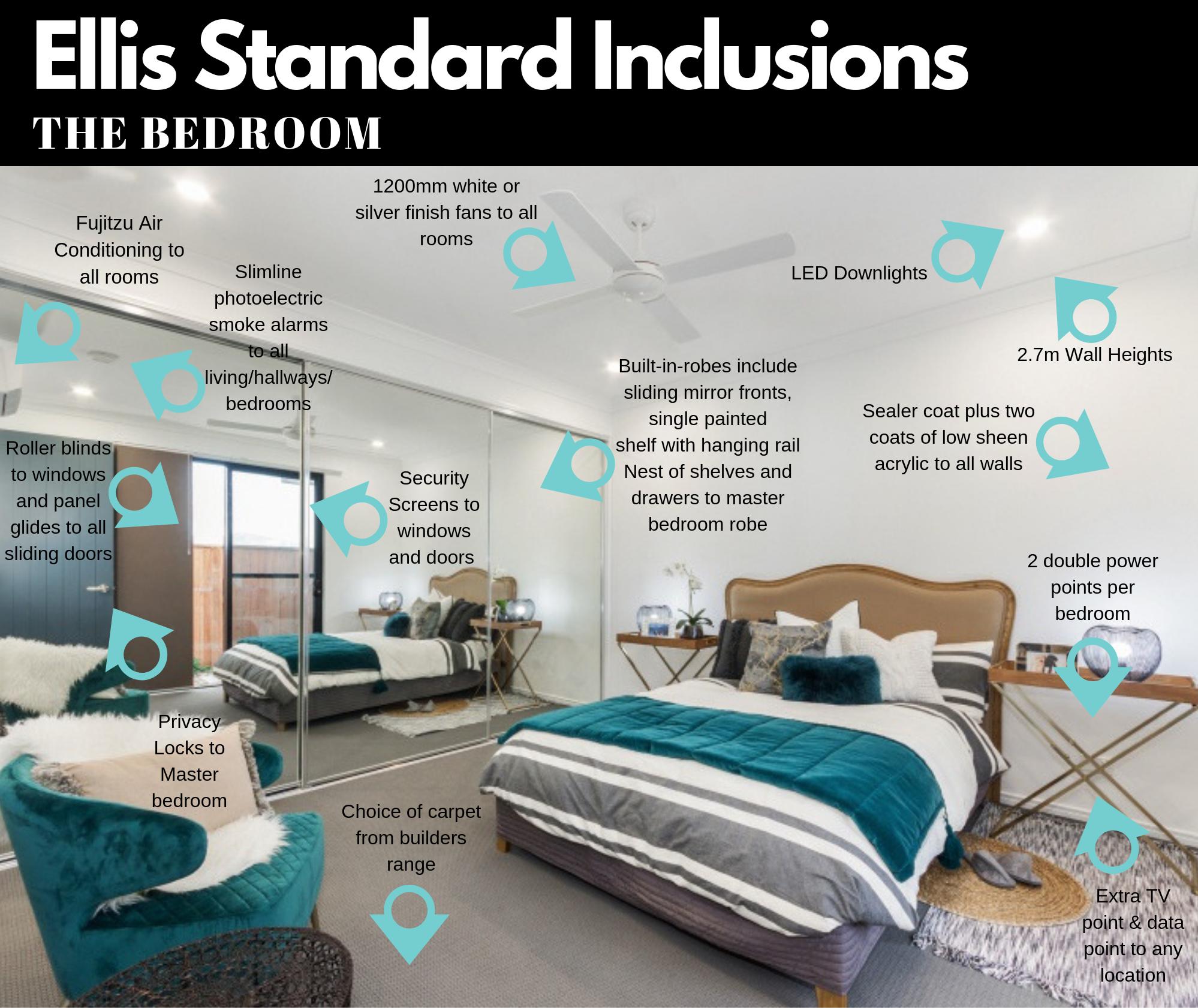 EllisDevelopments_StandardInclusions_TheBedroom.png