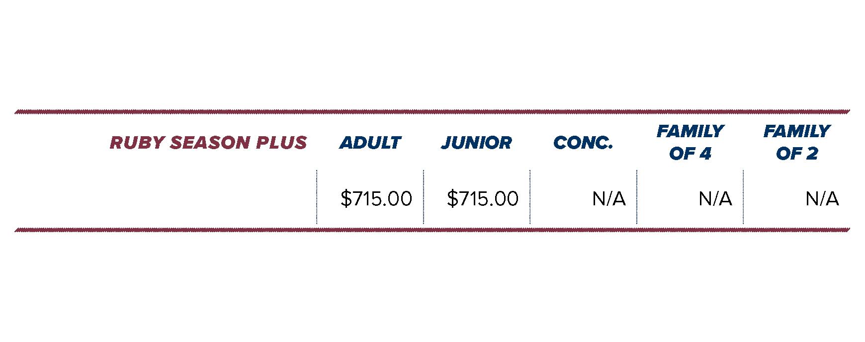 2019 Membership - Pricing Tables  [Ruby Plus].png