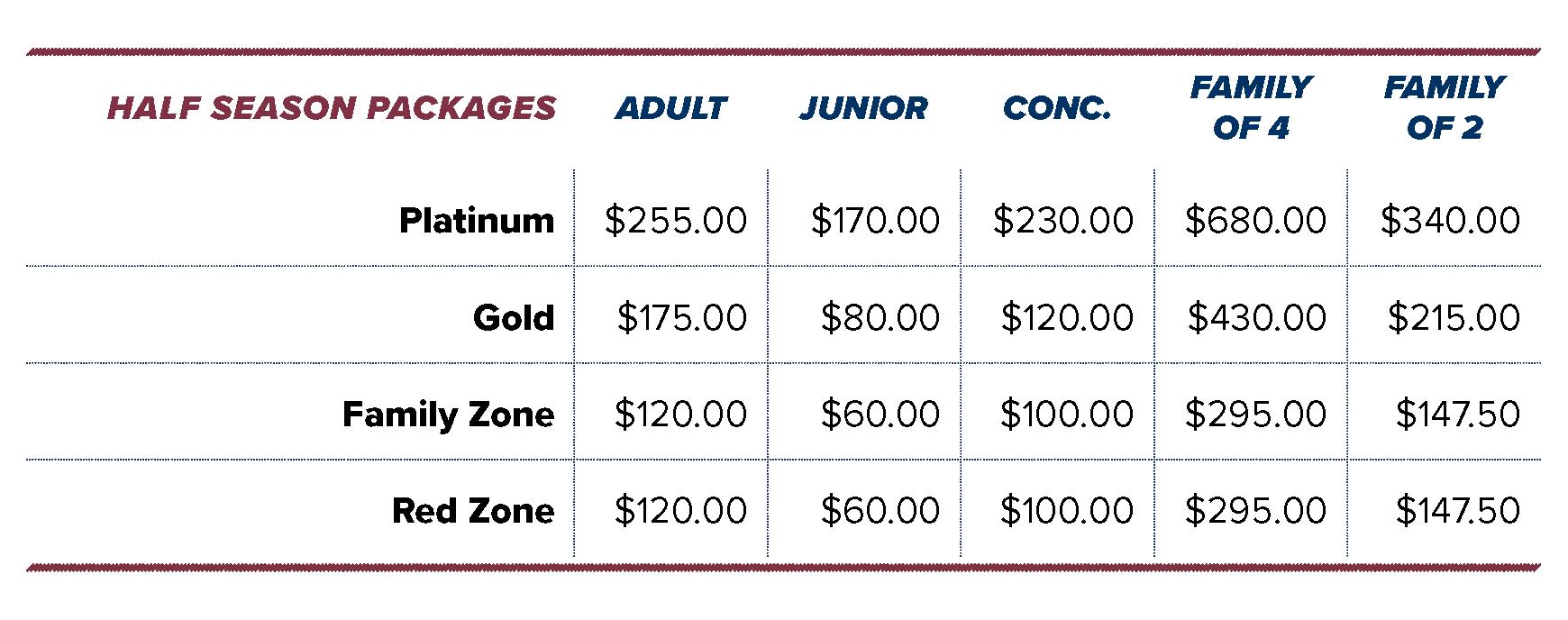 2019 Membership - Pricing Tables [Half].png