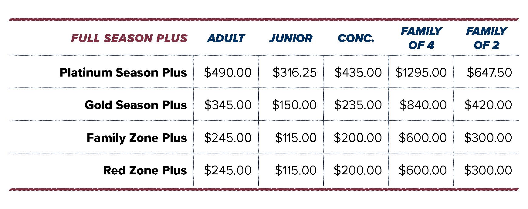 2019 Membership - Pricing Tables [Full Plus].png