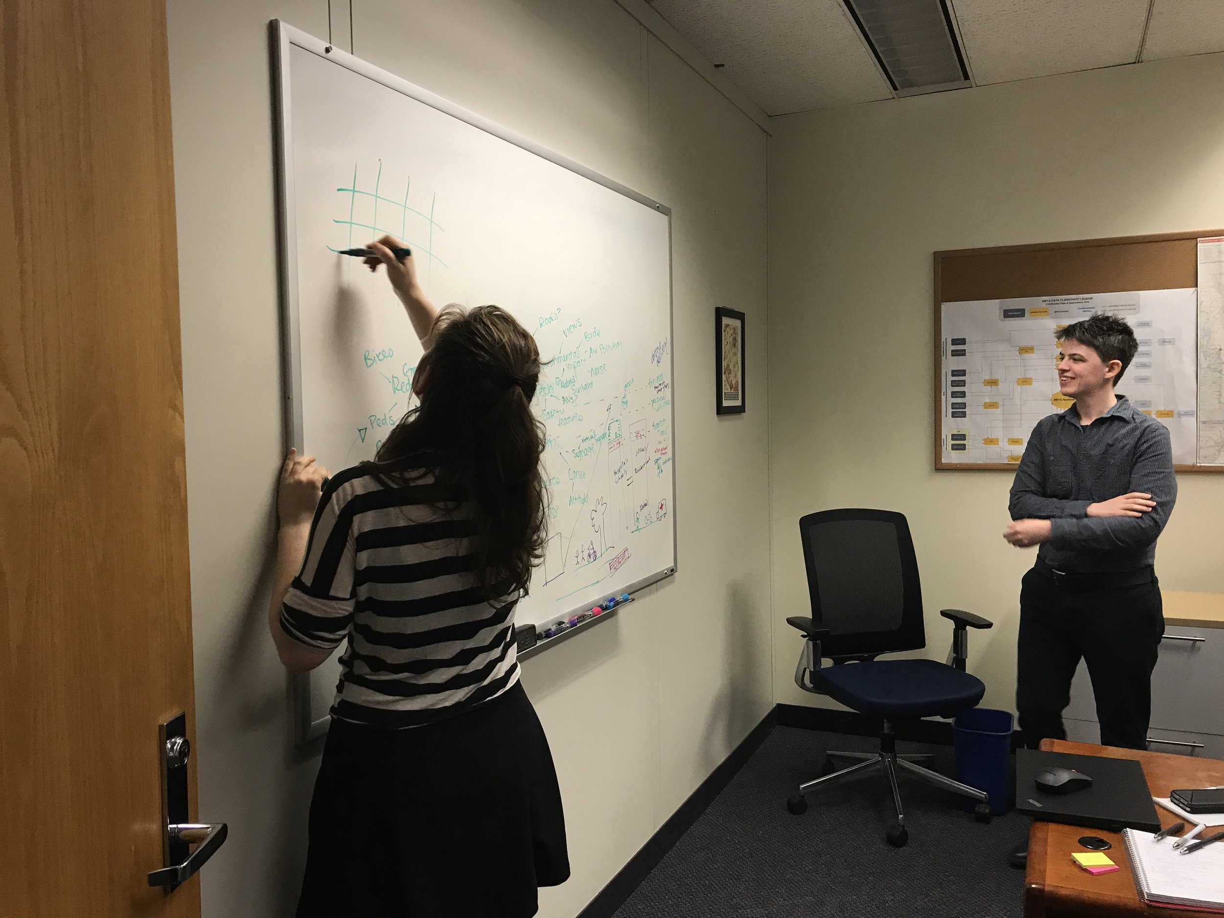 Two OPMI staff members brainstorming a problem