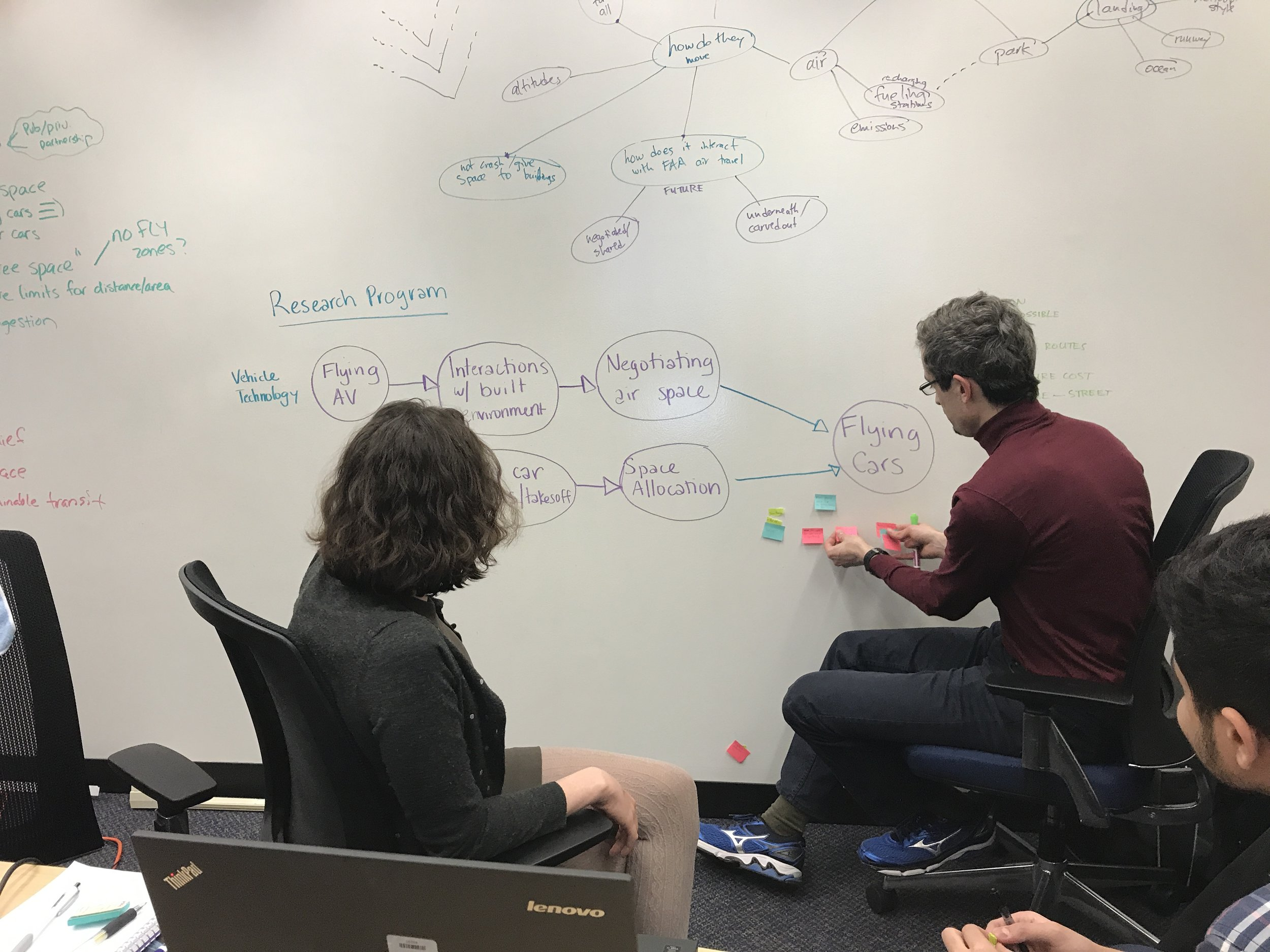 OPMI staff participating in a mind-mapping workshop