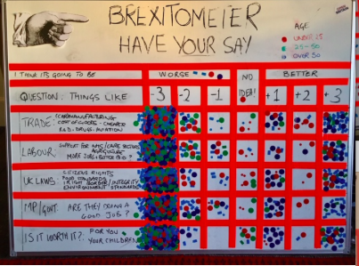 Brexitometer Shrewsbury 24th March 2018.png