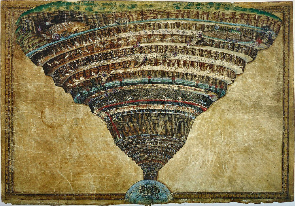 "Sandro Botticelli's "" La Carte de L'enfer "" or "" Chart of Hell"" , painted 1480-1490, from https://commons.wikimedia.org/wiki/File:Sandro_Botticelli_-_La_Carte_de_l%27Enfer.jpg ."
