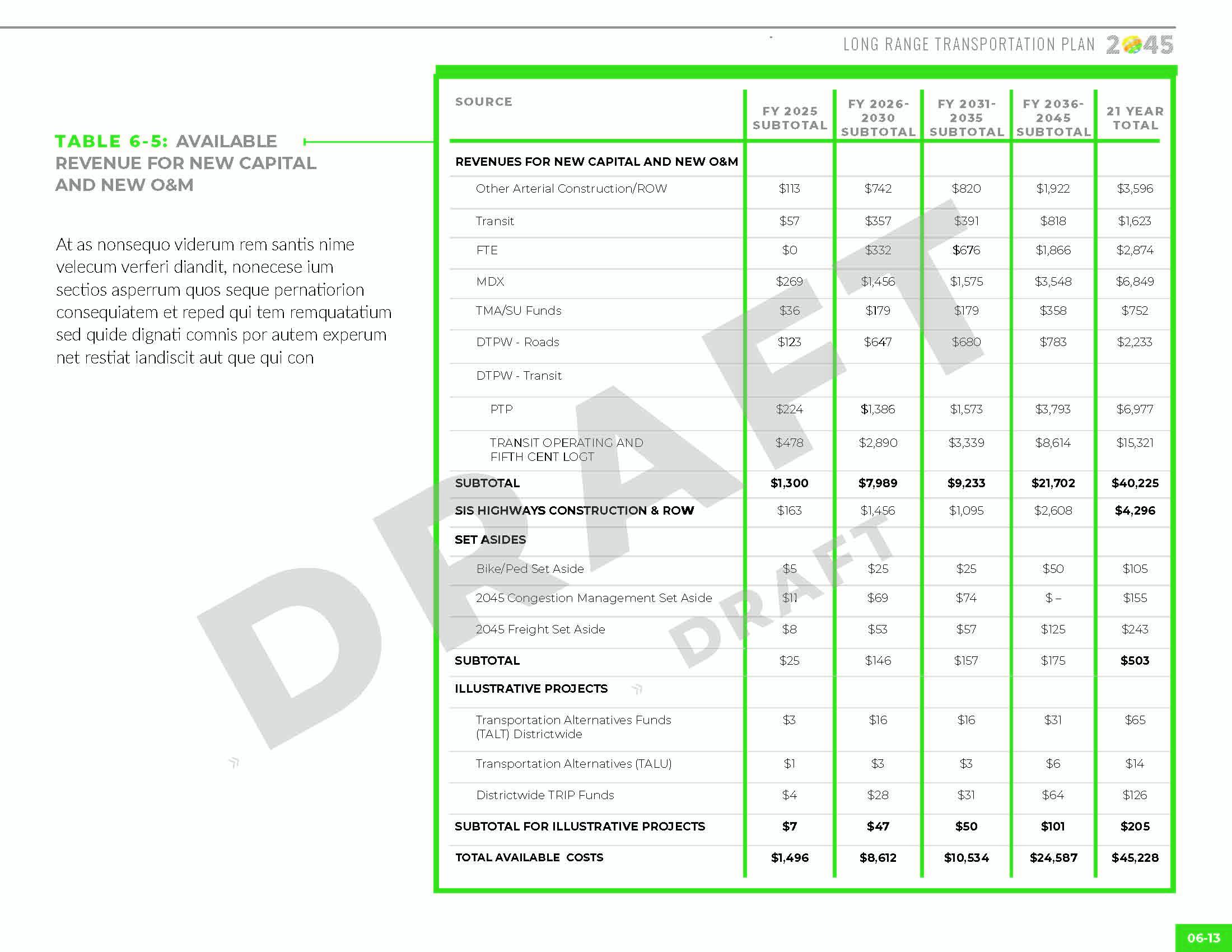 LRTP_072319_Page_107.jpg