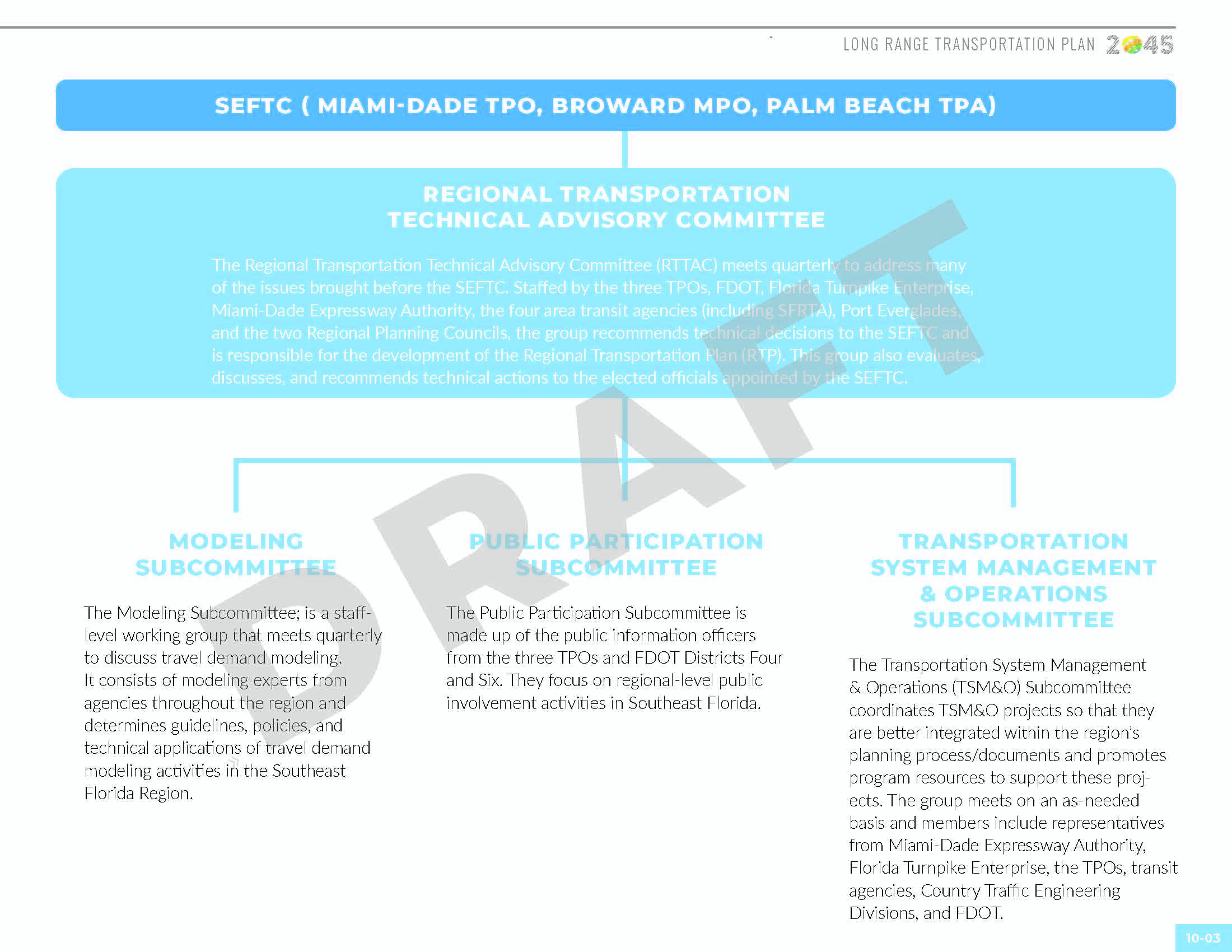 LRTP_072319_Page_177.jpg