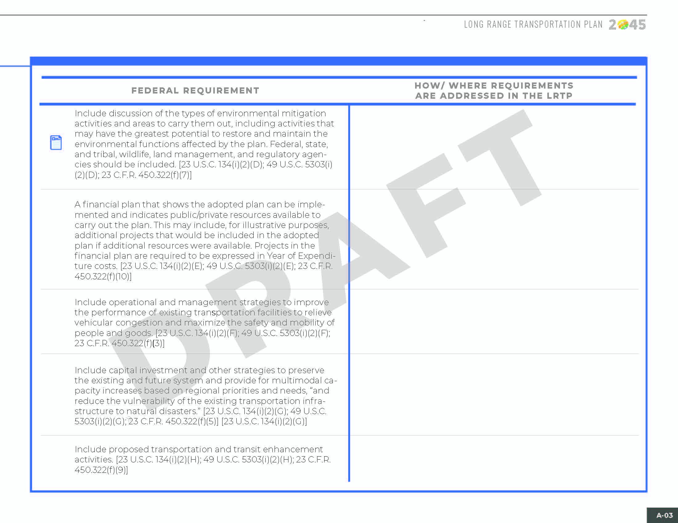 LRTP_072319_Page_187.jpg