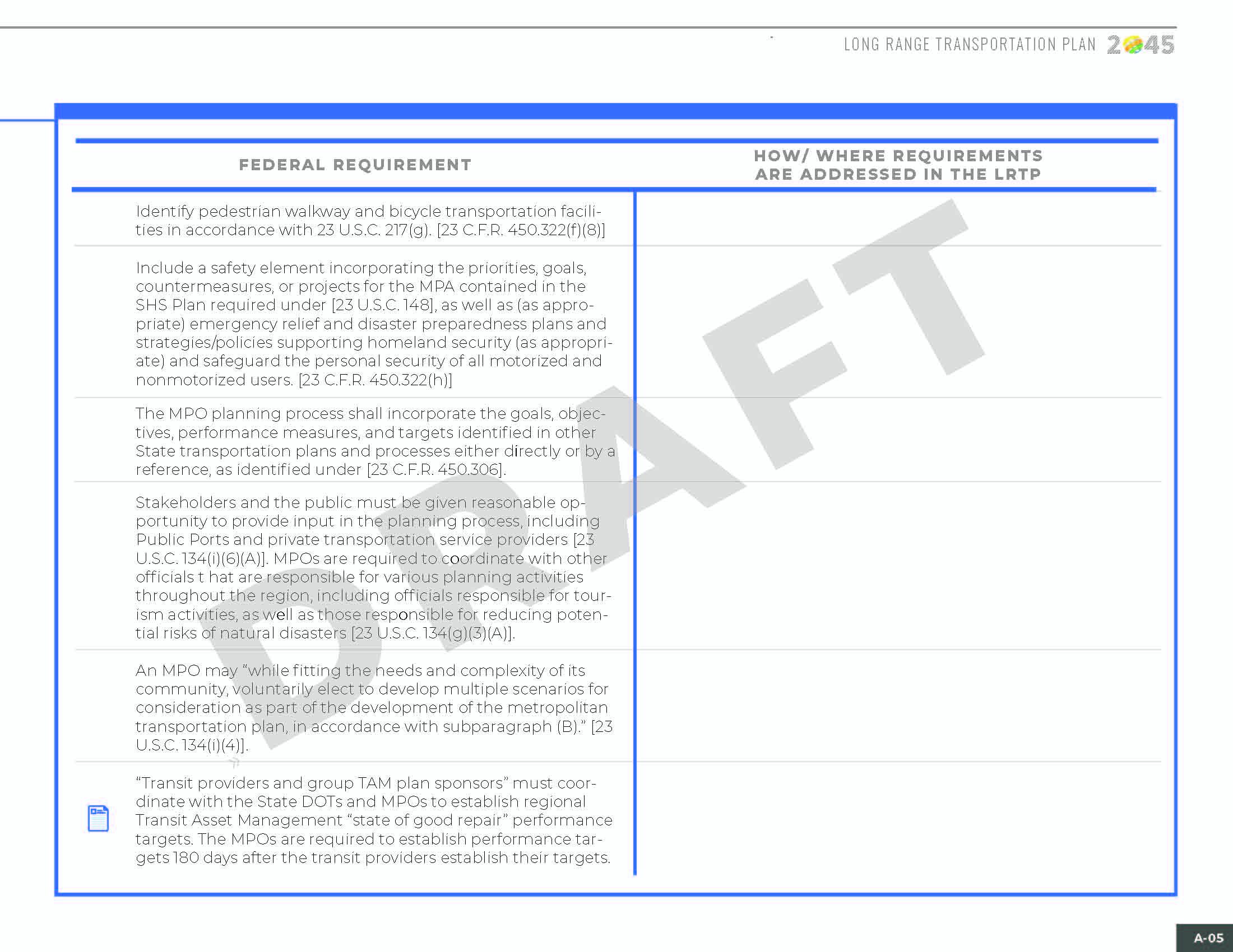 LRTP_072319_Page_189.jpg