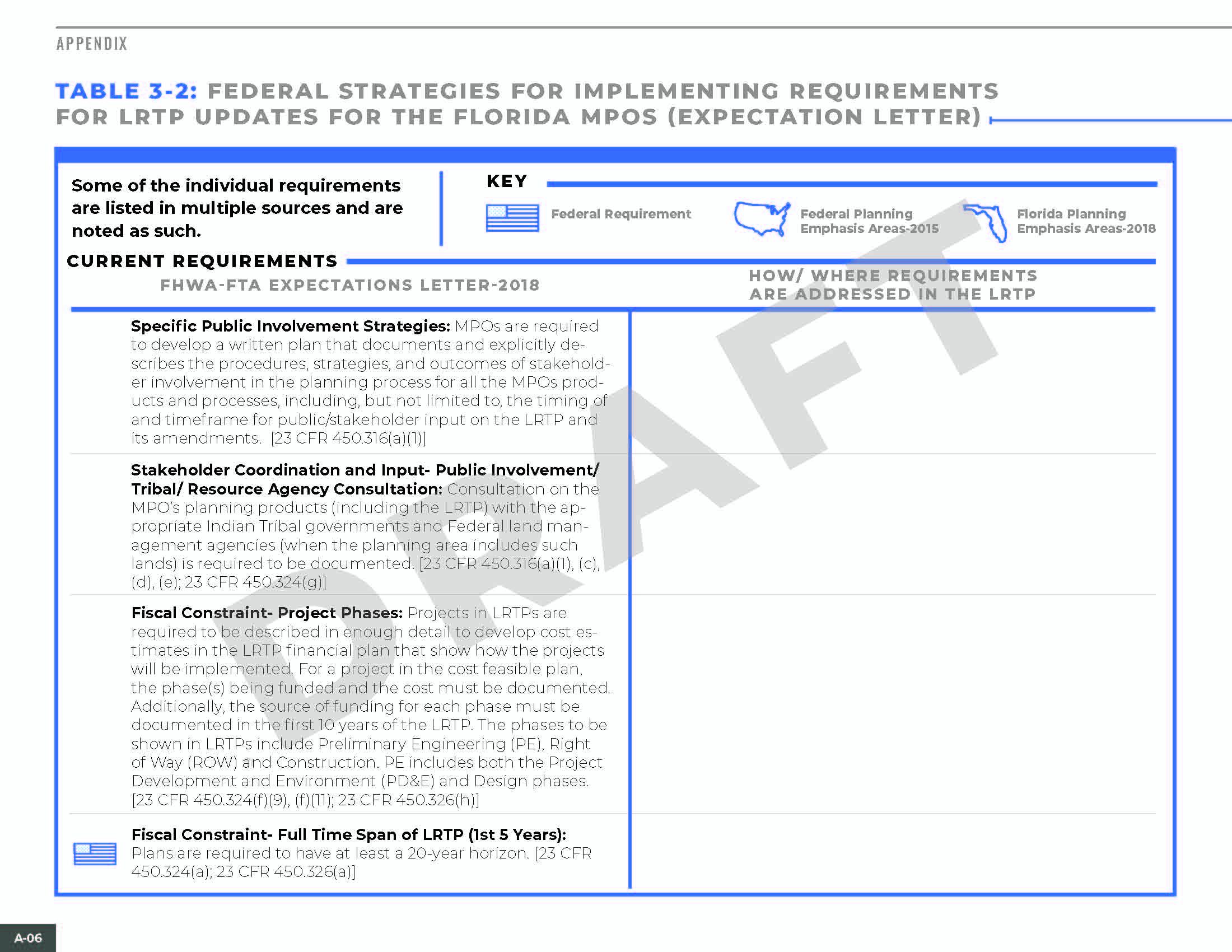 LRTP_072319_Page_190.jpg