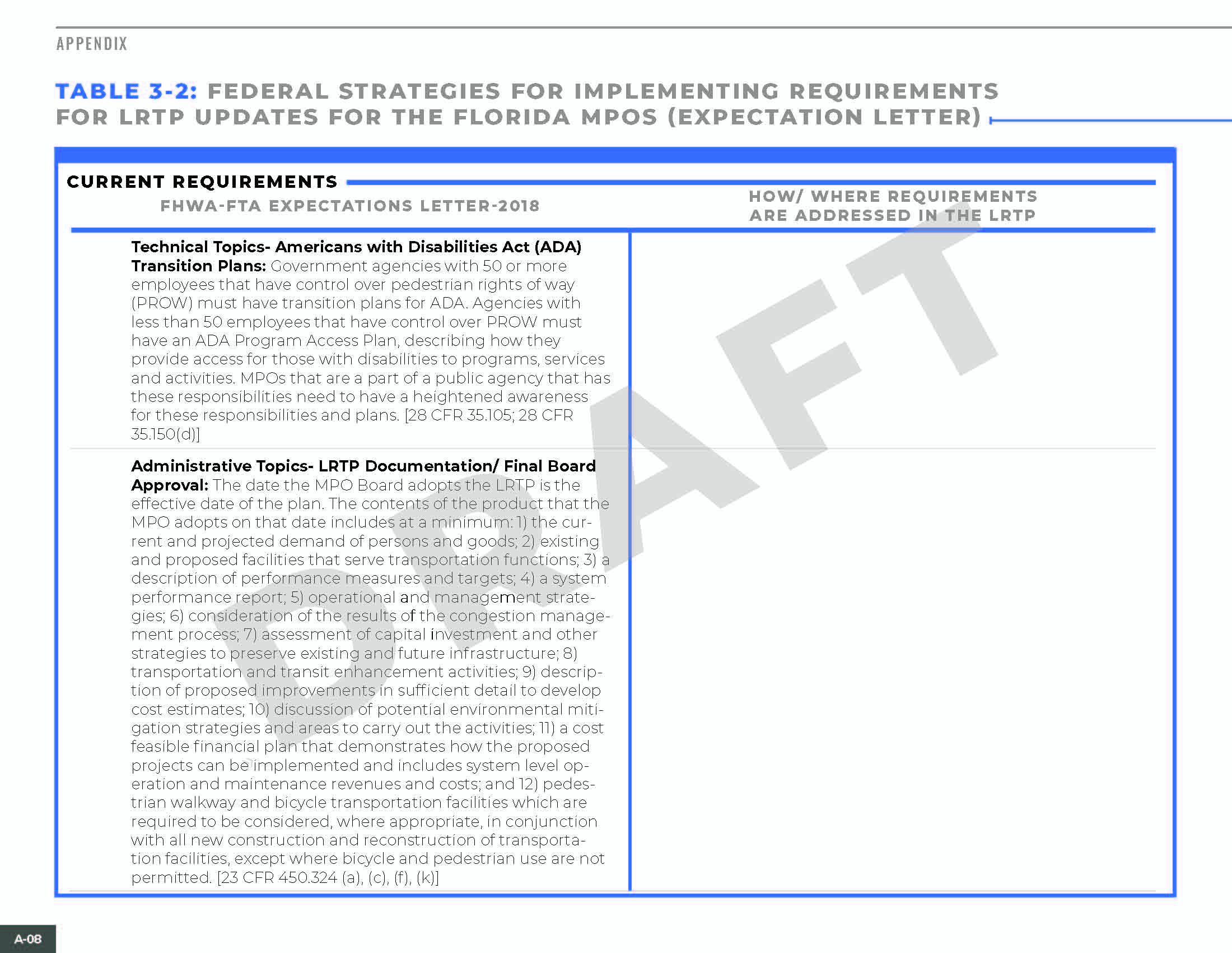 LRTP_072319_Page_192.jpg