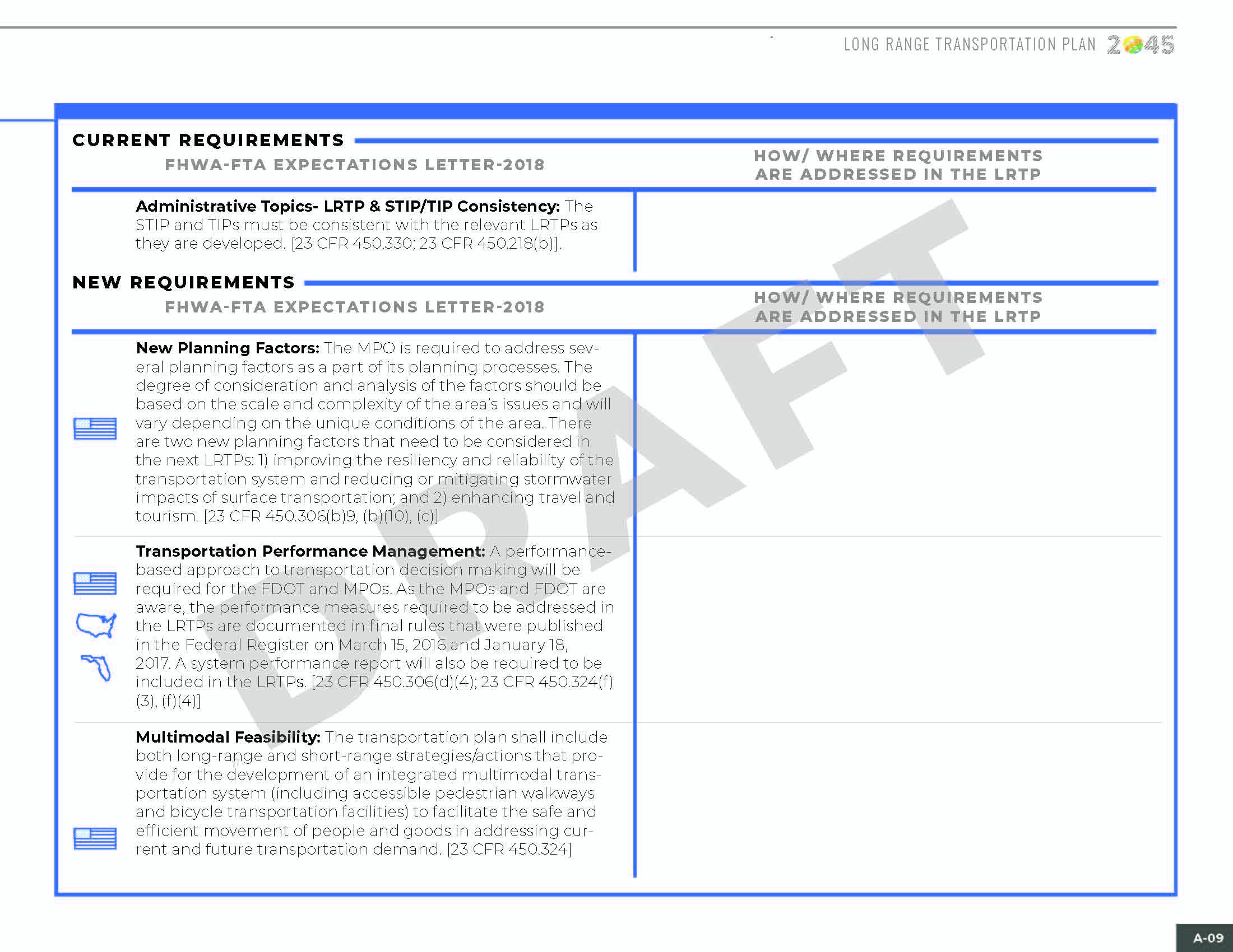 LRTP_072319_Page_193.jpg