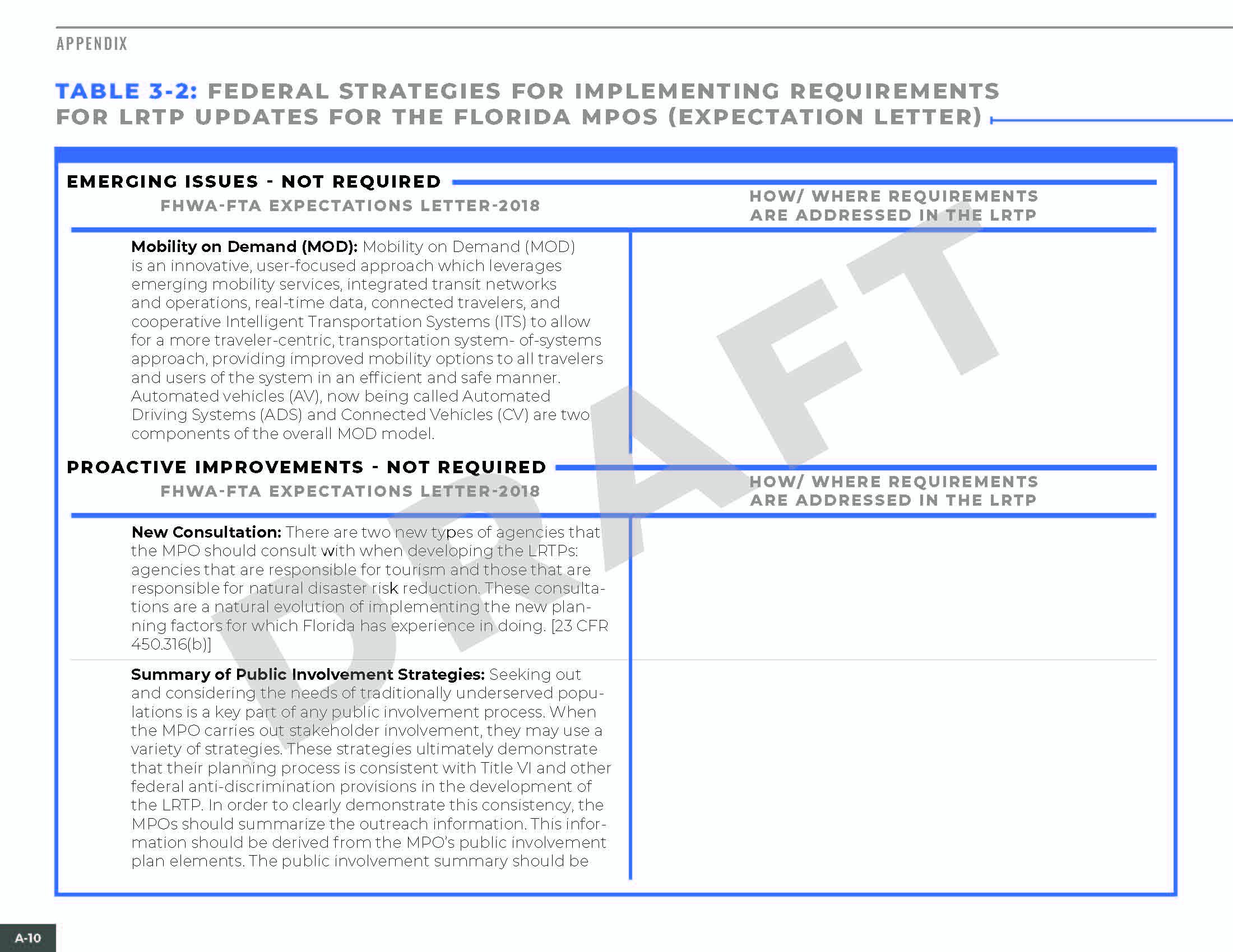 LRTP_072319_Page_194.jpg