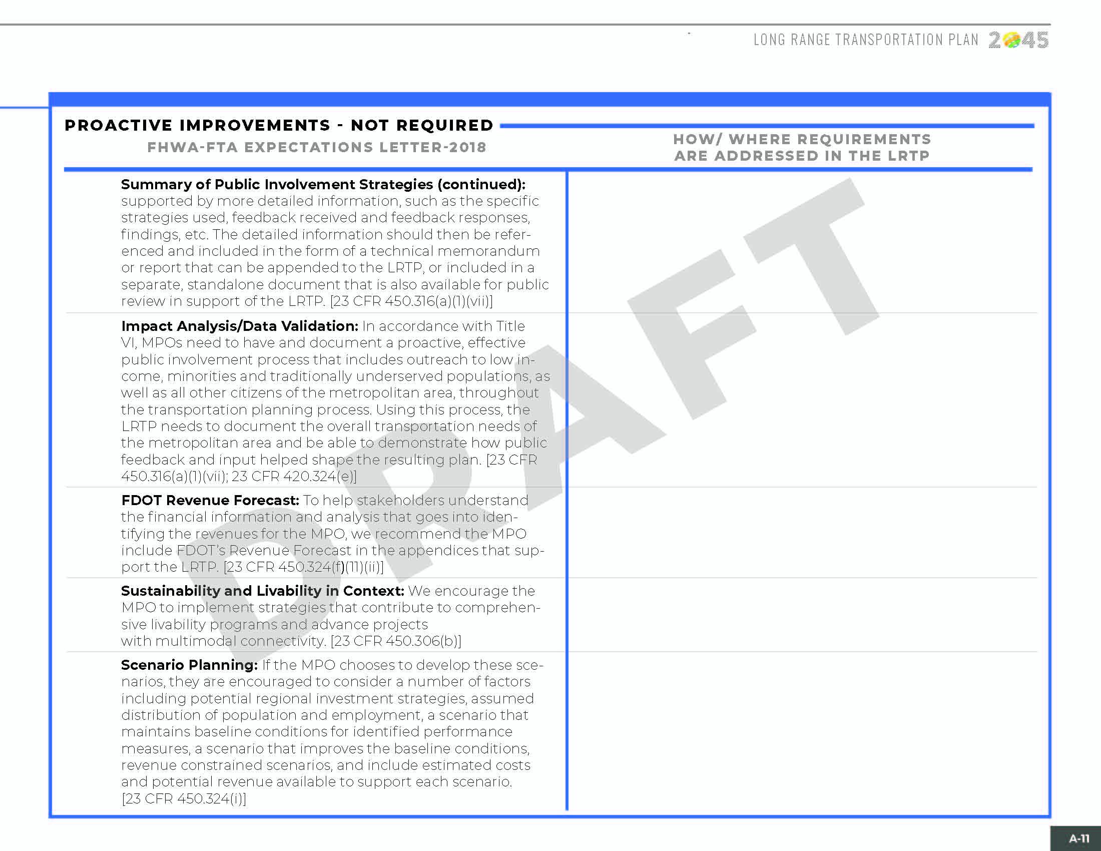 LRTP_072319_Page_195.jpg