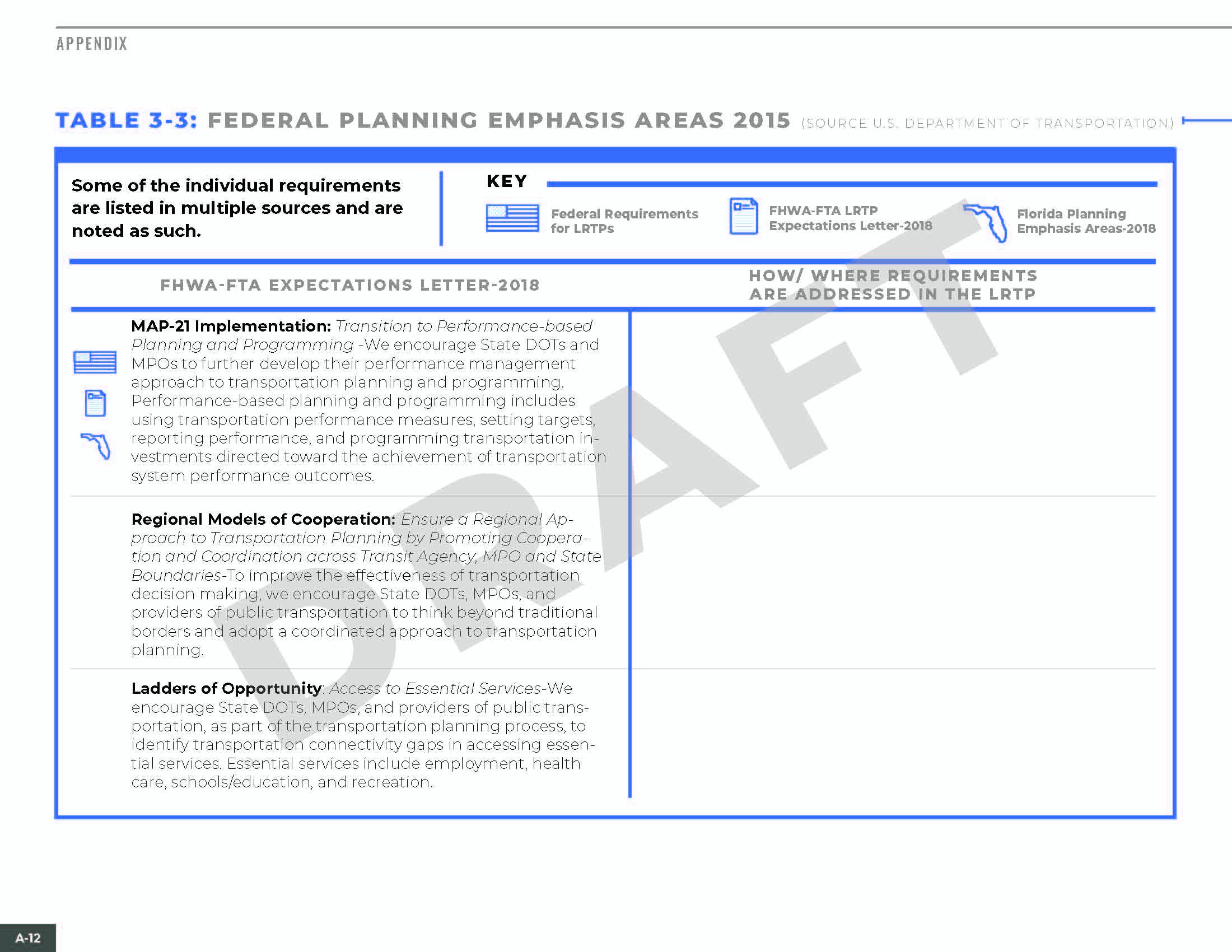 LRTP_072319_Page_196.jpg