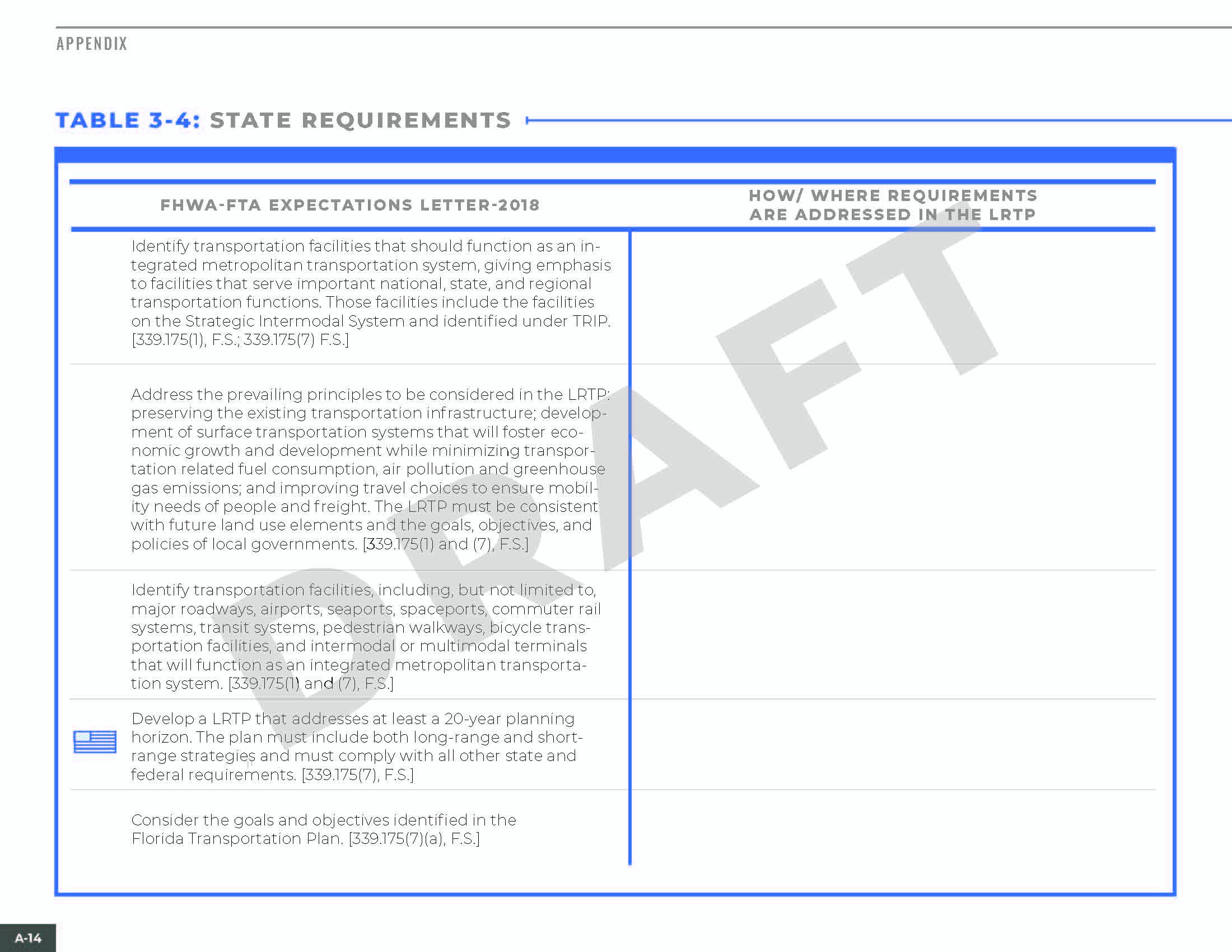 LRTP_072319_Page_198.jpg
